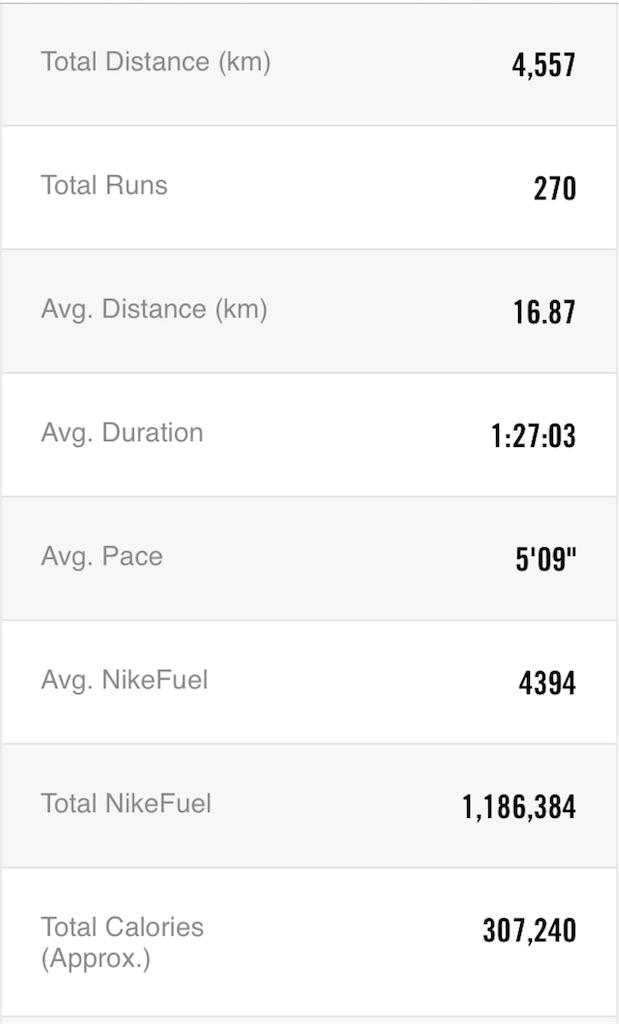 f:id:mile-runner29:20180102192331j:image