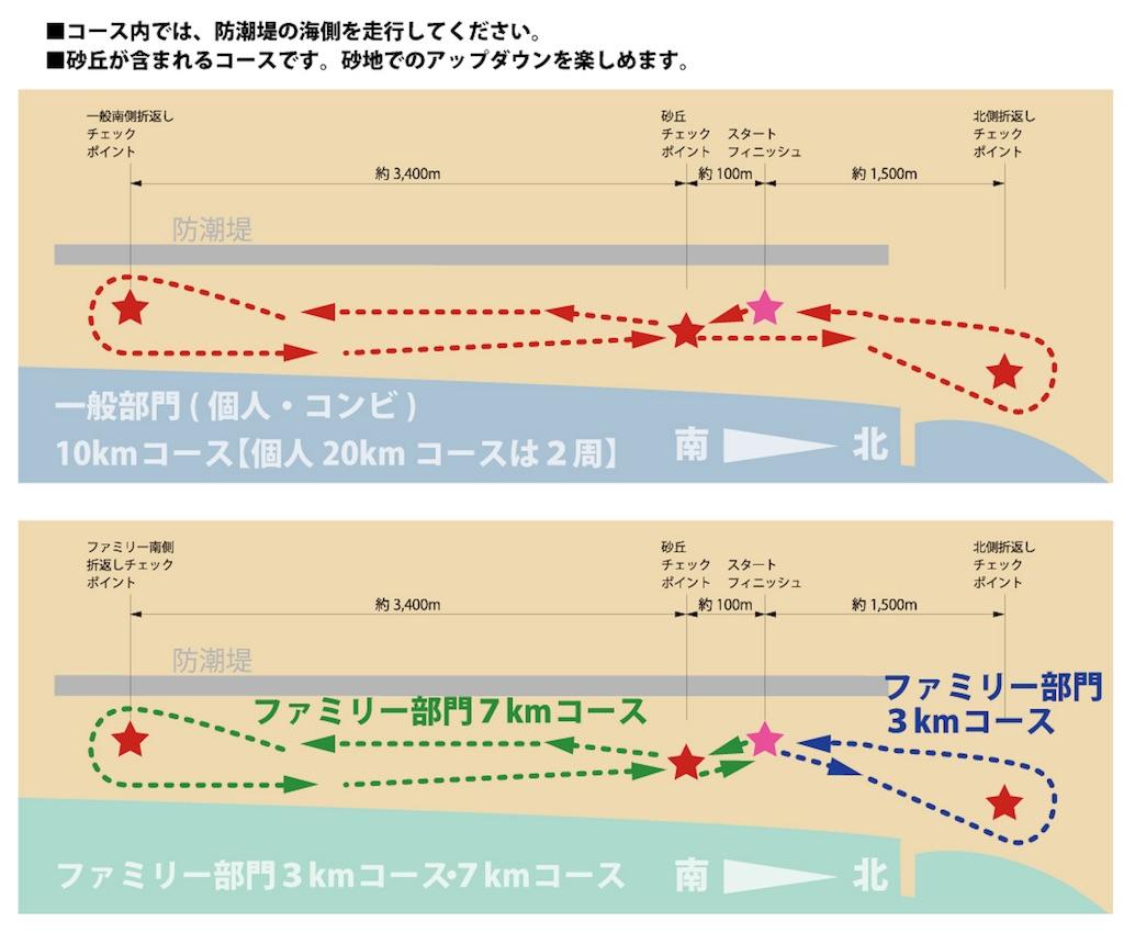f:id:mile-runner29:20180520155229j:image