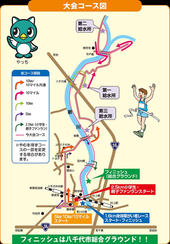 f:id:mile-runner29:20181202112925p:image