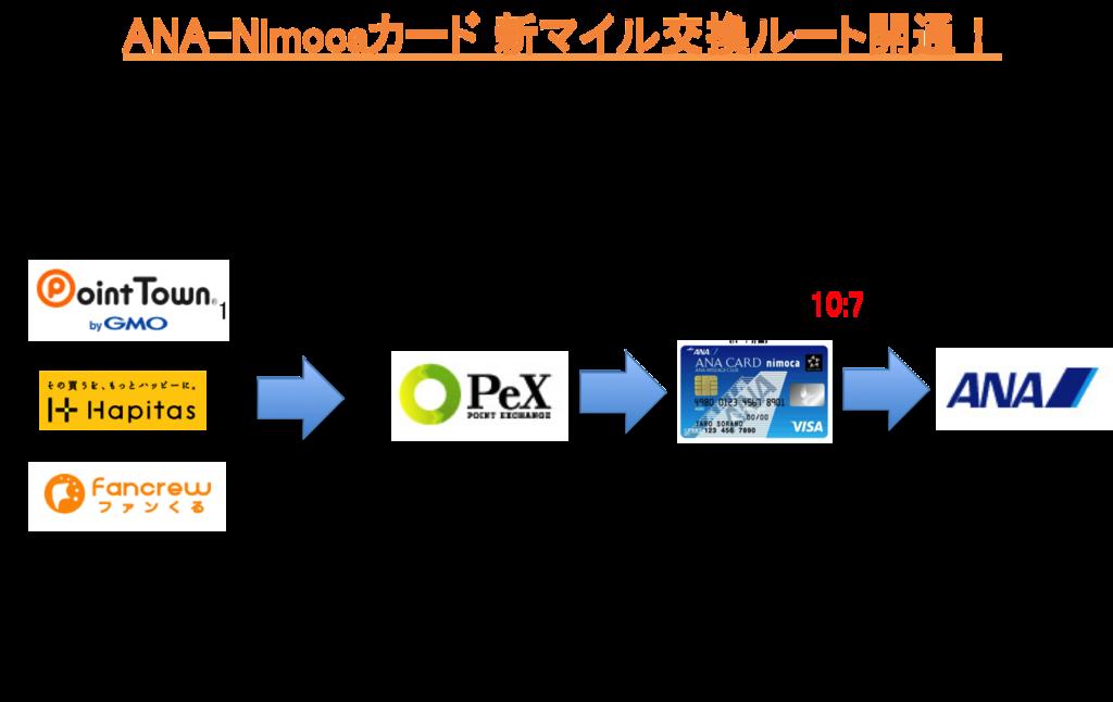 f:id:mile_framework:20171224063301p:plain