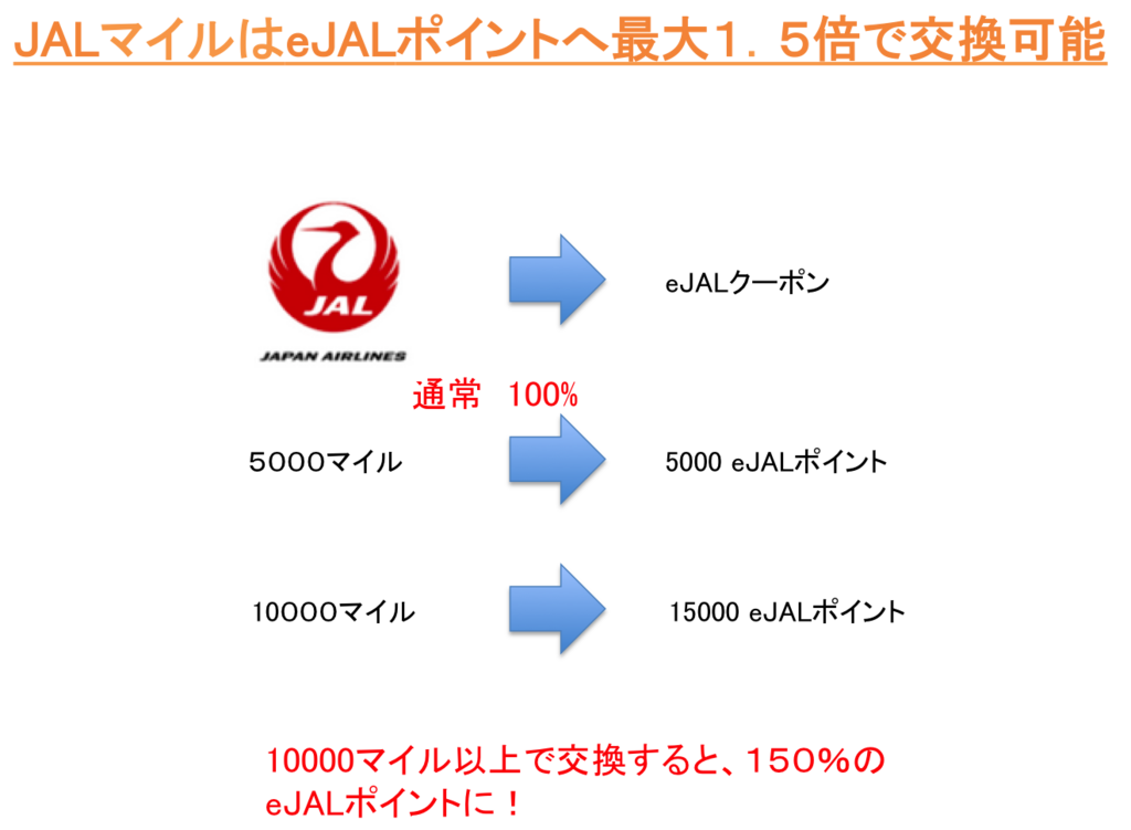 f:id:mile_framework:20171226235215p:plain