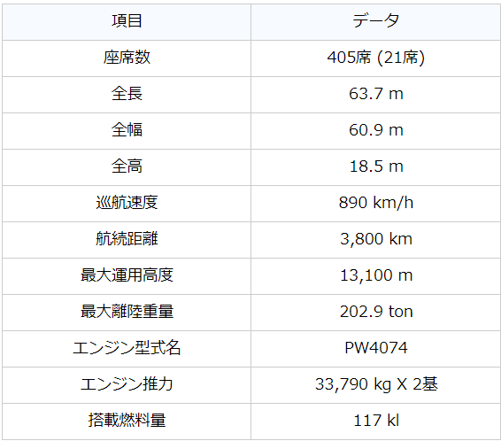 f:id:mileage-runner:20190831183126p:plain