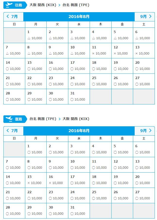 4月15日現在のバニラエアの特典航空券の空席状況です。8月の夏休み時期でもまだ空席があり、予約が取れる状況となっています。