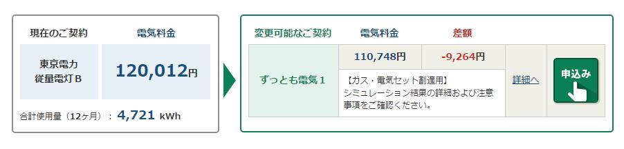 従来の電力会社から東京ガスにした場合のシュミレーションです。年間で約1万円の節約ができます。