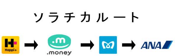 新しいソラチカルートはハピタスからドットマネー、ドットマネーから東京メトロ、東京メトロからANAという移行ルートになりました。