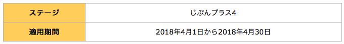 じぶん銀行(じぶん+4)