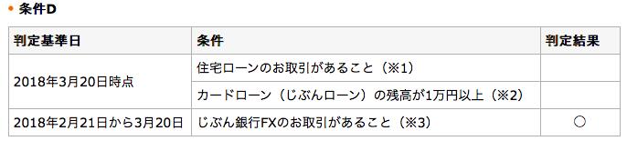 じぶん銀行(じぶんFX履歴)
