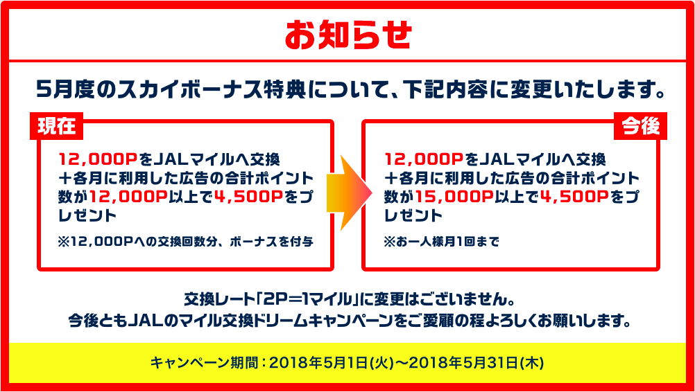 JALドリームキャンペーン5月