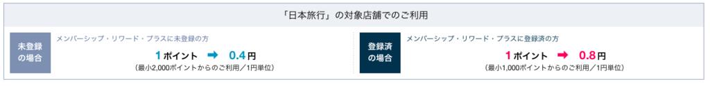 リワードプラスで1ポイント=0.8円で利用可能