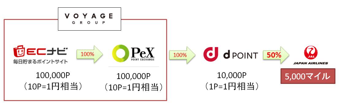 リクルートカードJCB、スマホ決済、キャンペーン、消費増税、Apple Pay、GooglePay、QUICPay