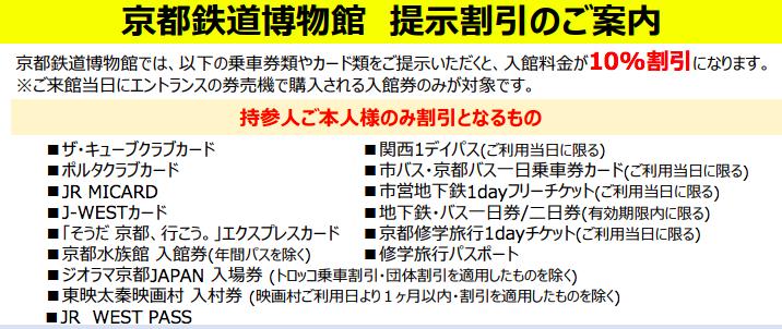 エムアイカードプラスゴールド、陸マイラー、ANA、JAL、マイルを貯める、京都鉄道博物館