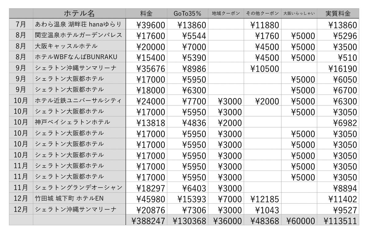 f:id:miledemairu:20201229190835j:plain