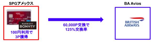 f:id:mileman:20190428080353p:plain