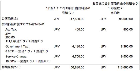 ザ・プリンスギャラリー東京紀尾井町の宿泊見積もり