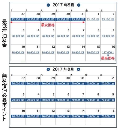 ザ・リッツ・カールトン京都の9月の価格と無料宿泊で必要なポイント