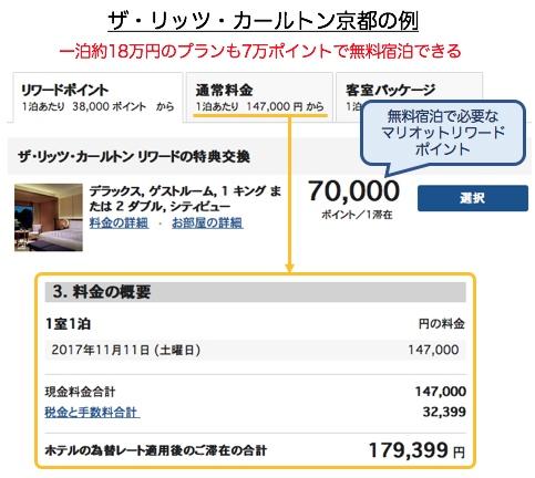 ザ・リッツ・カールトン京都の無料宿泊例
