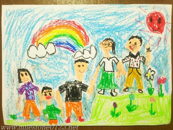 6歳_家族の絵