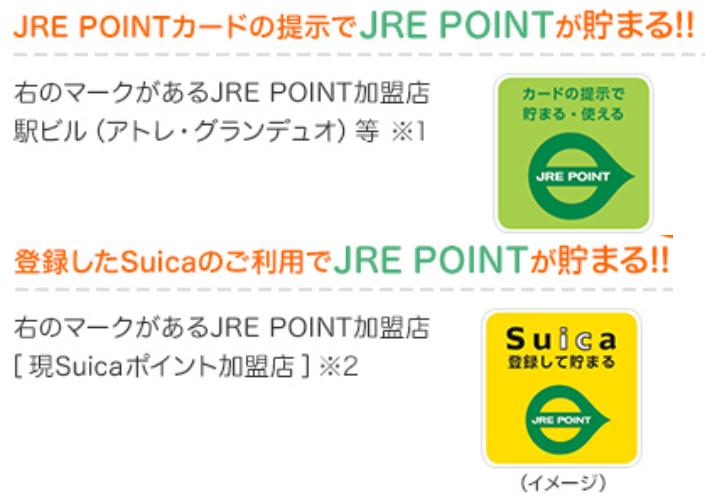 jre 期間 限定 ポイント