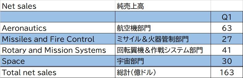 f:id:military-stock:20210420222443j:plain