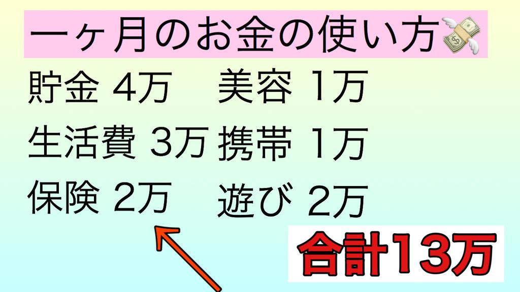 給料の内訳(保険編)