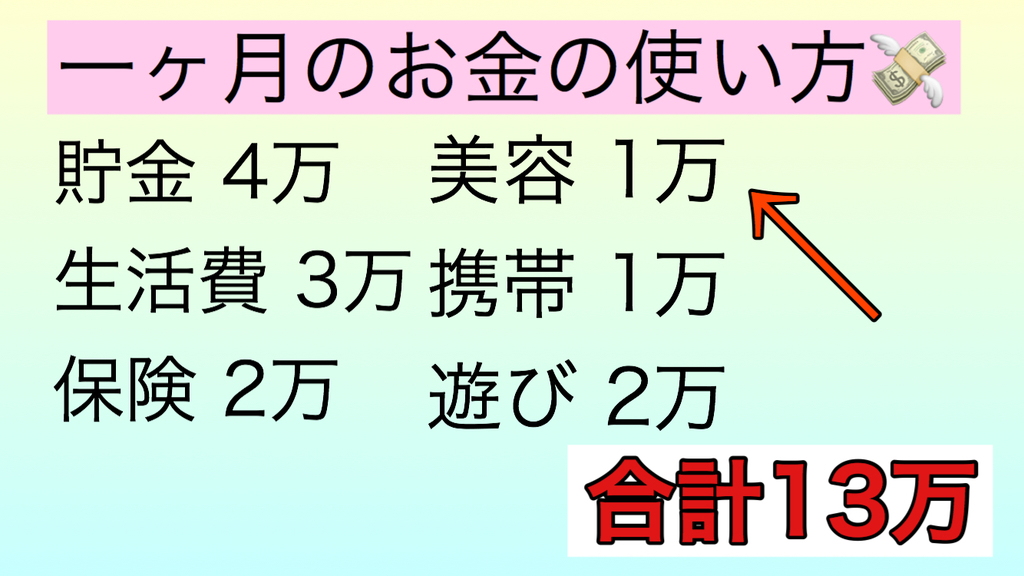 給料の内訳(美容編)