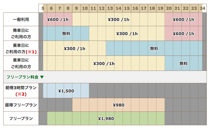 東京Vipラウンジの料金