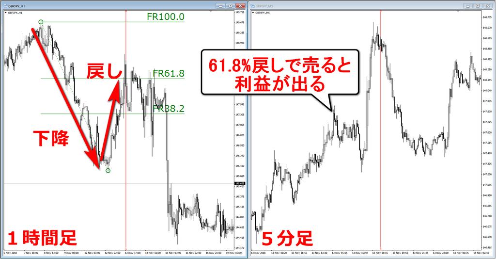 f:id:milk1123xx:20181130200915p:plain