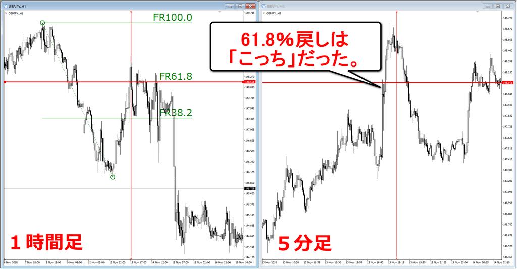 f:id:milk1123xx:20181130200944p:plain