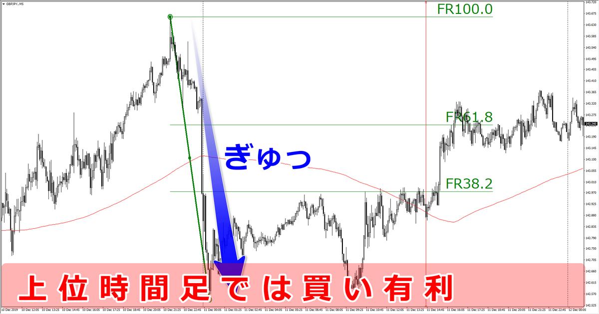 f:id:milk1123xx:20200119163016p:plain