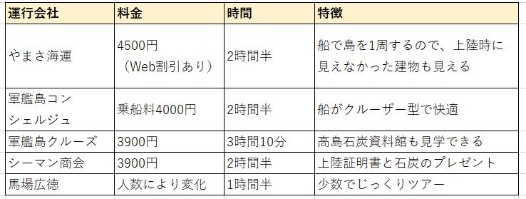 f:id:milkmooncake:20190708214758p:plain