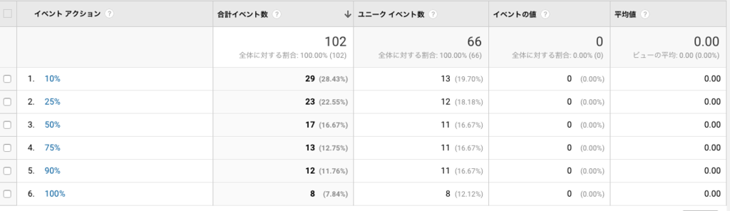 f:id:milksuki999:20161228114808p:plain