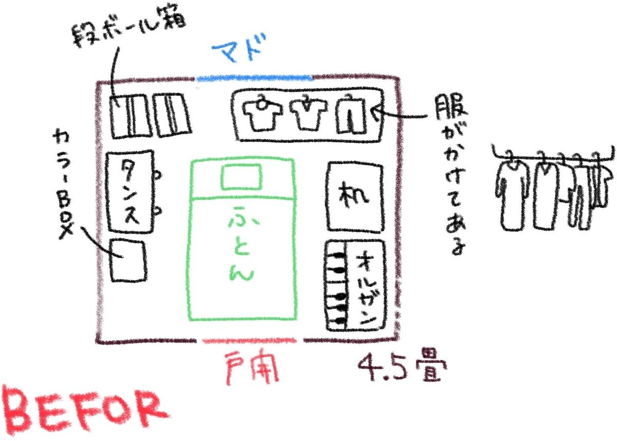 f:id:milktea_no_milk:20200131201055j:plain