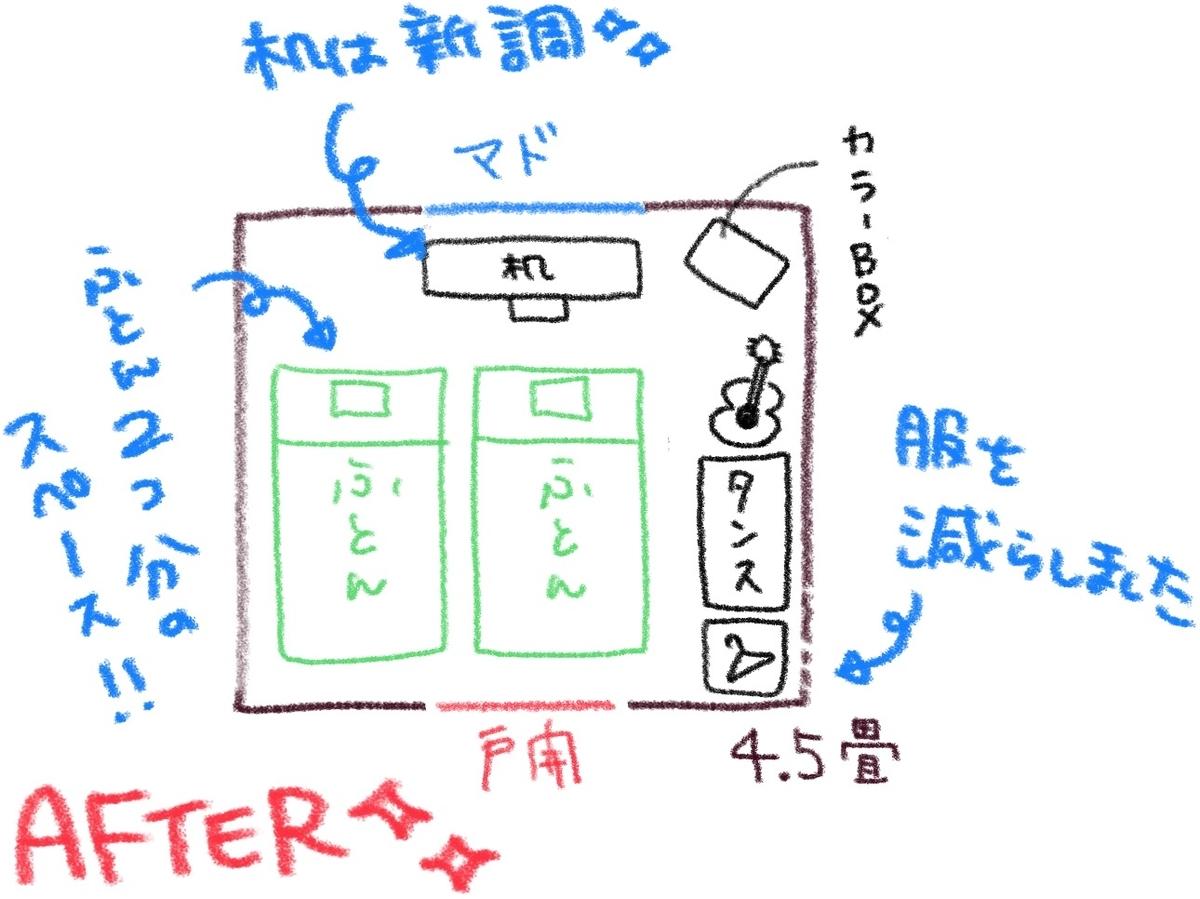 f:id:milktea_no_milk:20200131201100j:plain