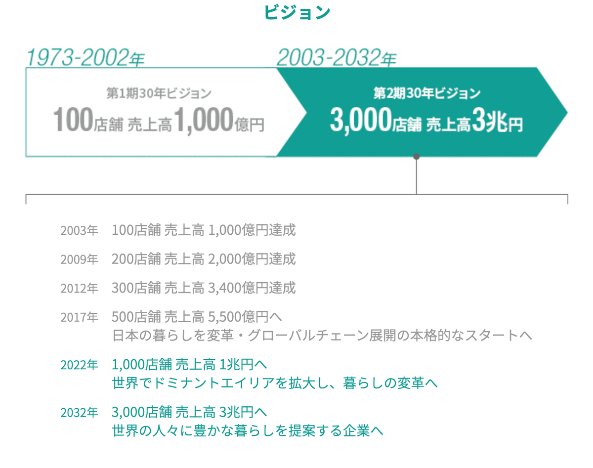 f:id:milysong:20210603085925p:plain