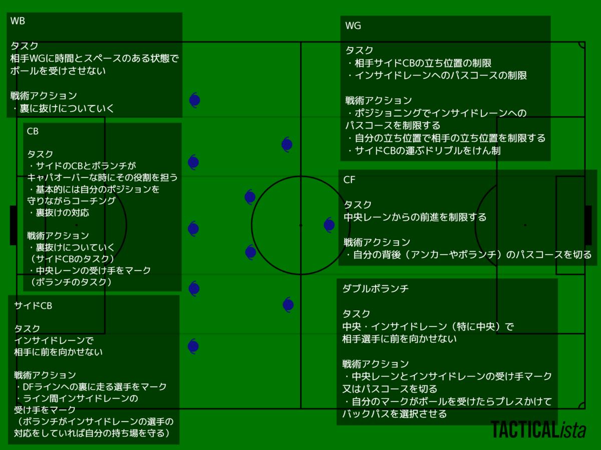 f:id:mimanera:20210918090115p:plain