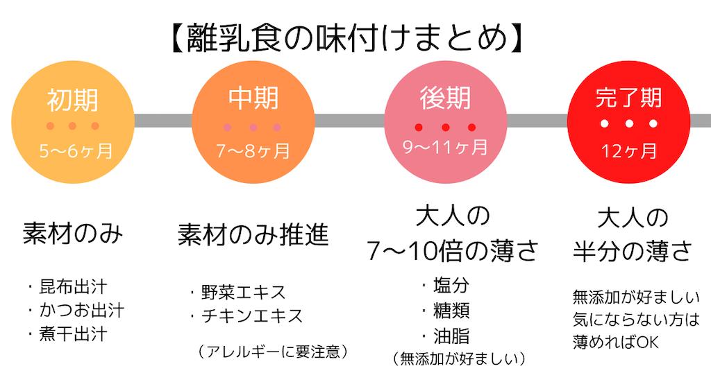 f:id:mimeca:20210829054437p:plain