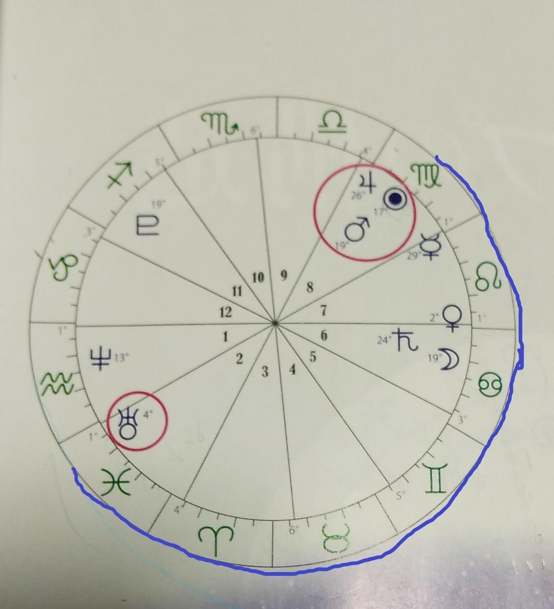 f:id:mimi7tan:20200218003543j:plain