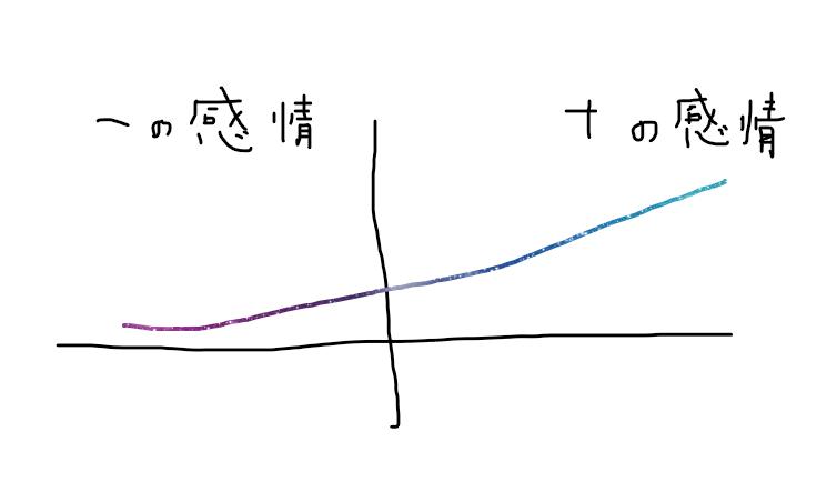 f:id:mimi7tan:20200224210204p:plain