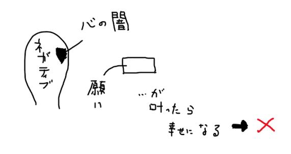 f:id:mimi7tan:20200224212925p:plain