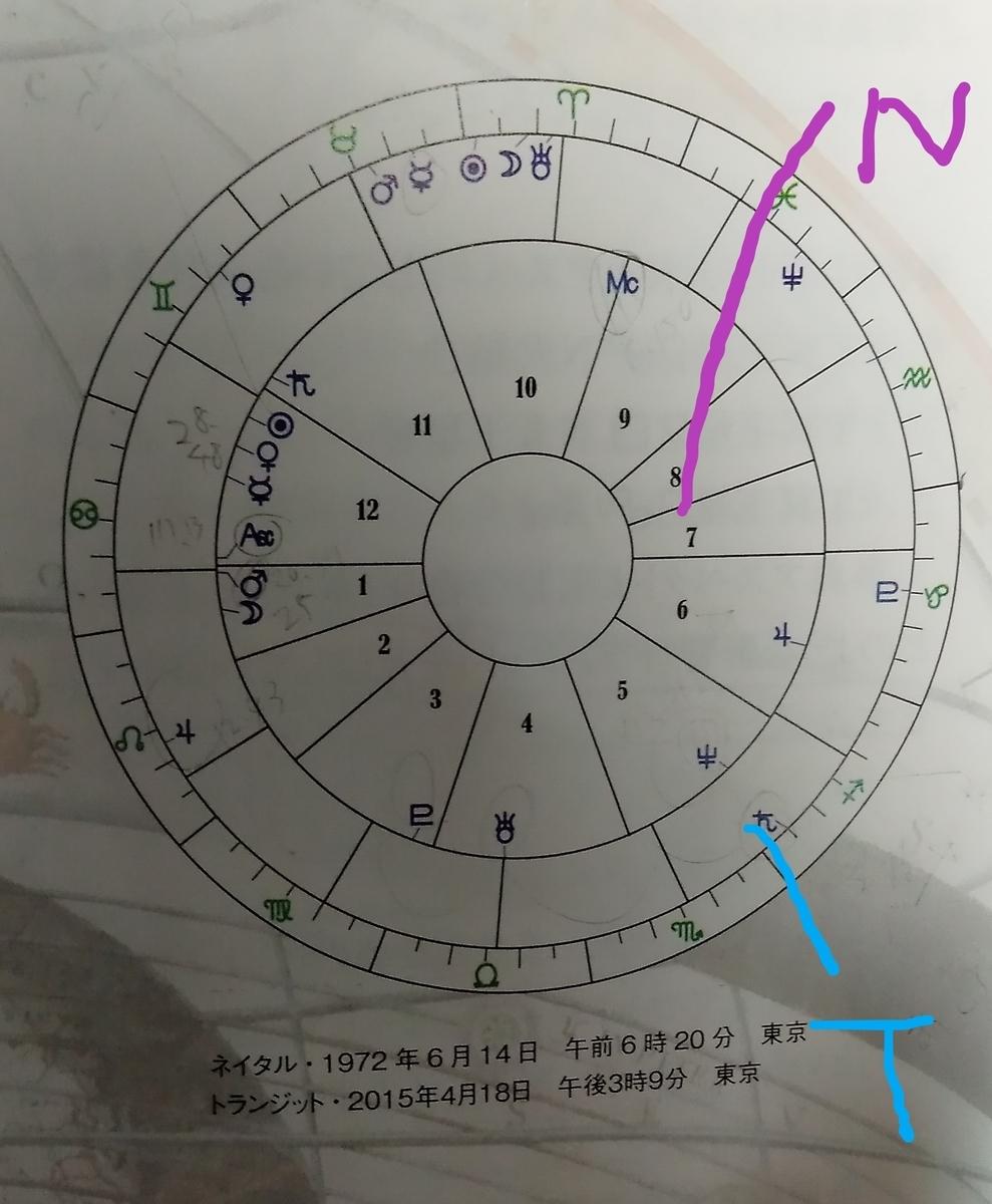 f:id:mimi7tan:20200416005403j:plain