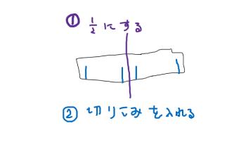 f:id:mimi7tan:20200426152341p:plain
