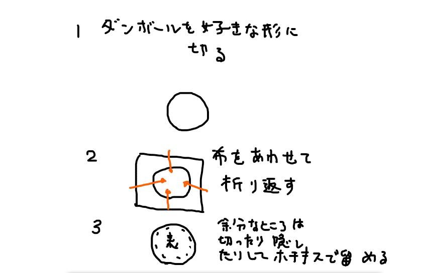 f:id:mimi7tan:20200505182041p:plain