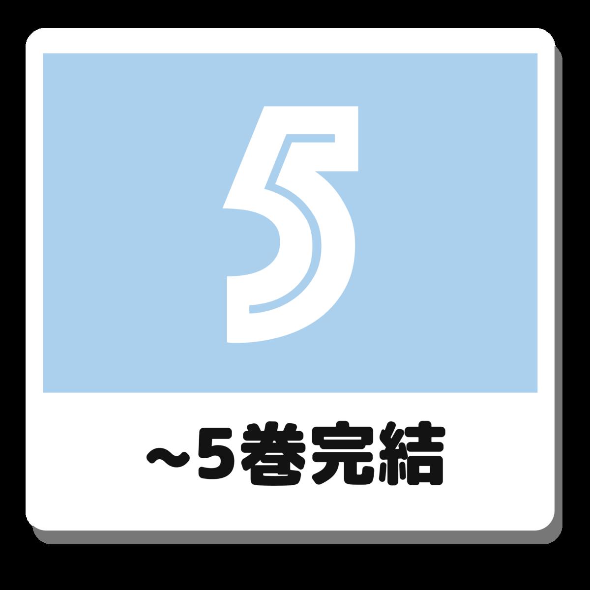 f:id:mimi_shiro:20190406163854p:plain