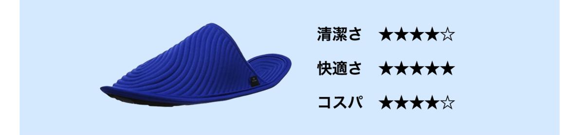 f:id:mimi_shiro:20190606213748p:plain
