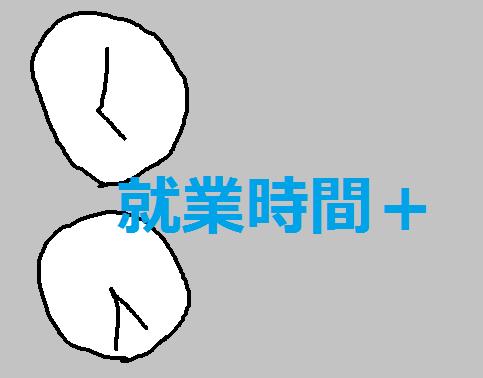 f:id:mimimicha:20170905203523p:plain