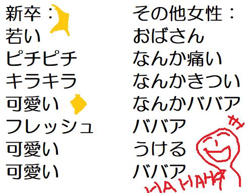 f:id:mimimicha:20181230230656p:plain