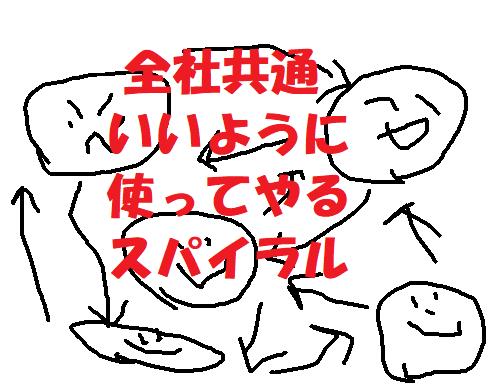 f:id:mimimicha:20190226214433p:plain