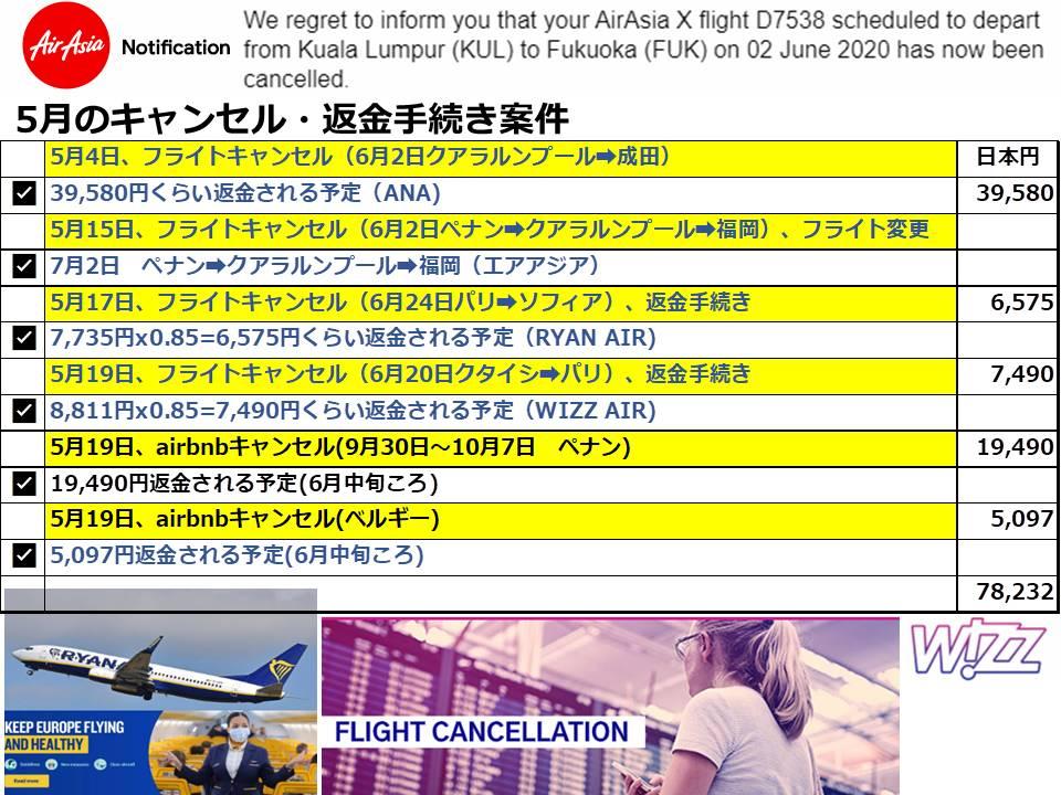 f:id:mimiruby:20200520040132j:plain