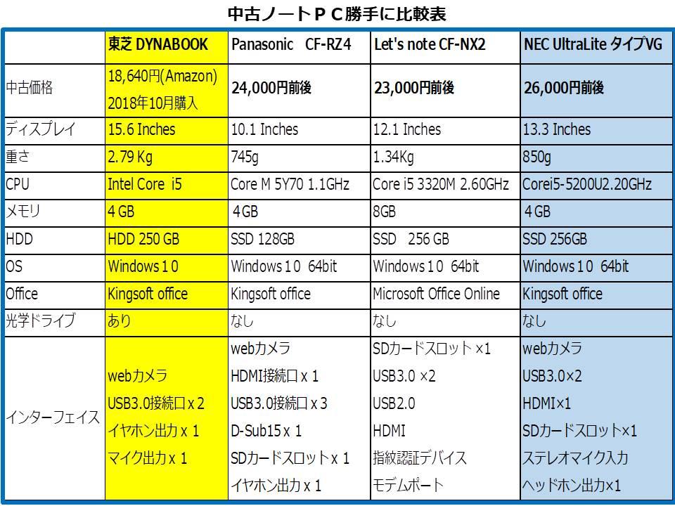 f:id:mimiruby:20210326223321j:plain