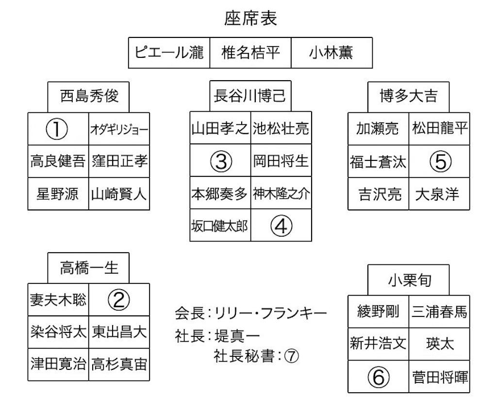 f:id:mimiwaru:20170224222353j:image